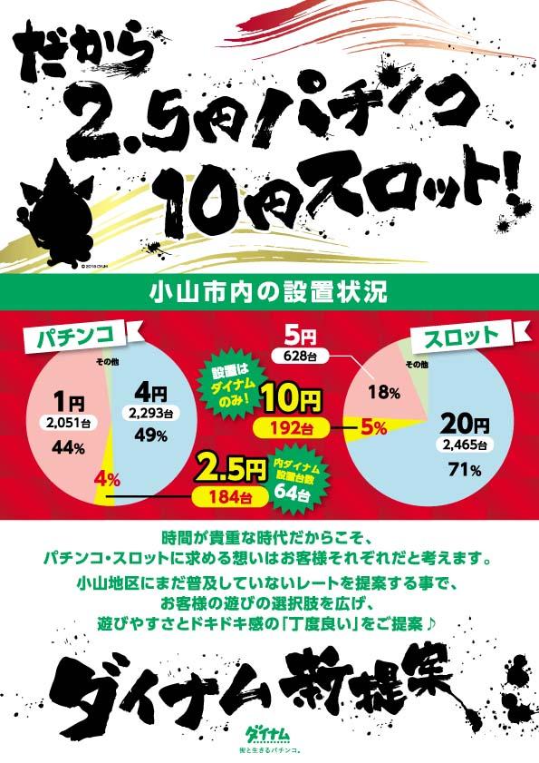 ダイナム栃木小山喜沢店-3