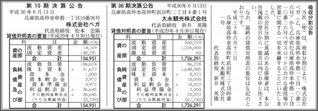 吸収分割公示20180613