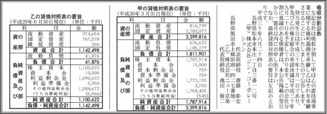 吸収分割公示20180824