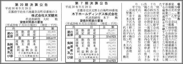 吸収分割公示20180928