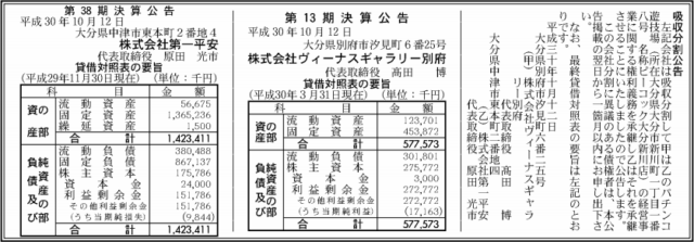 吸収分割公示20181012