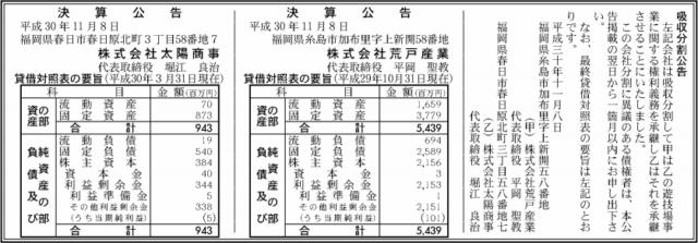 吸収分割公示20181108