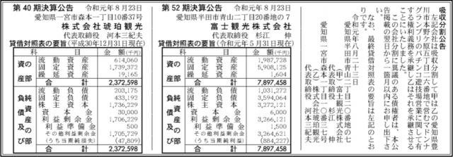 吸収分割公示20190823
