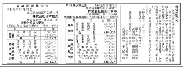 吸収分割公示20191225
