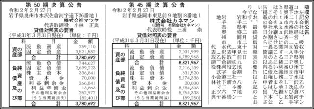 吸収分割公示20200227