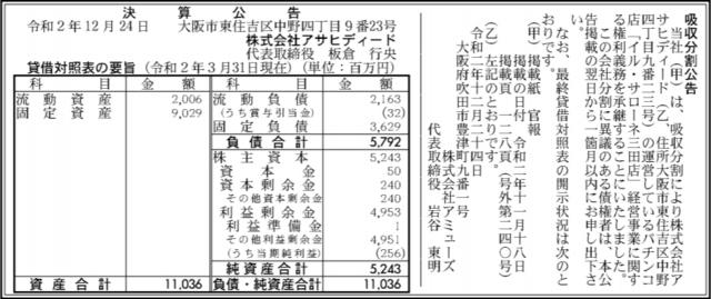 吸収分割公示20201224