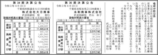 吸収分割公示20210423